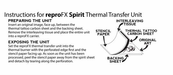 How to Transfer - Spirit® Tattoo Products  Behind Every Great Tattoo